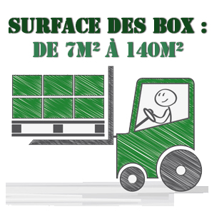 surface box